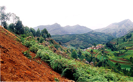 Idukki district